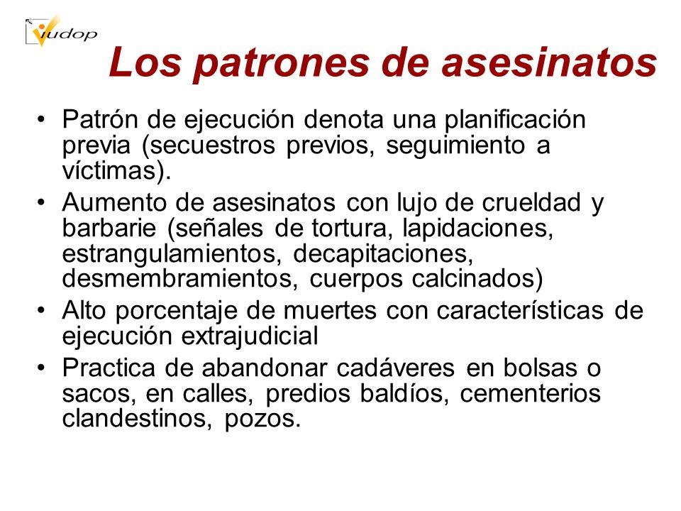 Los patrones de asesinatos Patrón de ejecución denota una planificación previa (secuestros previos, seguimiento a víctimas). Aumento de asesinatos con