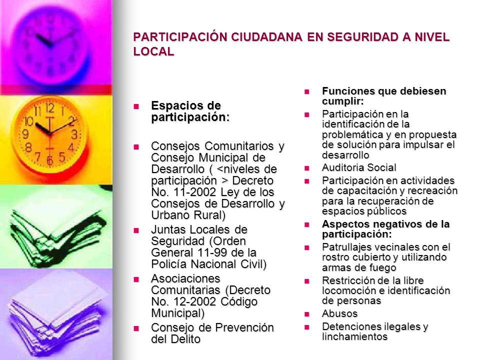 PARTICIPACIÓN CIUDADANA EN SEGURIDAD A NIVEL LOCAL Espacios de participación: Espacios de participación: Consejos Comunitarios y Consejo Municipal de