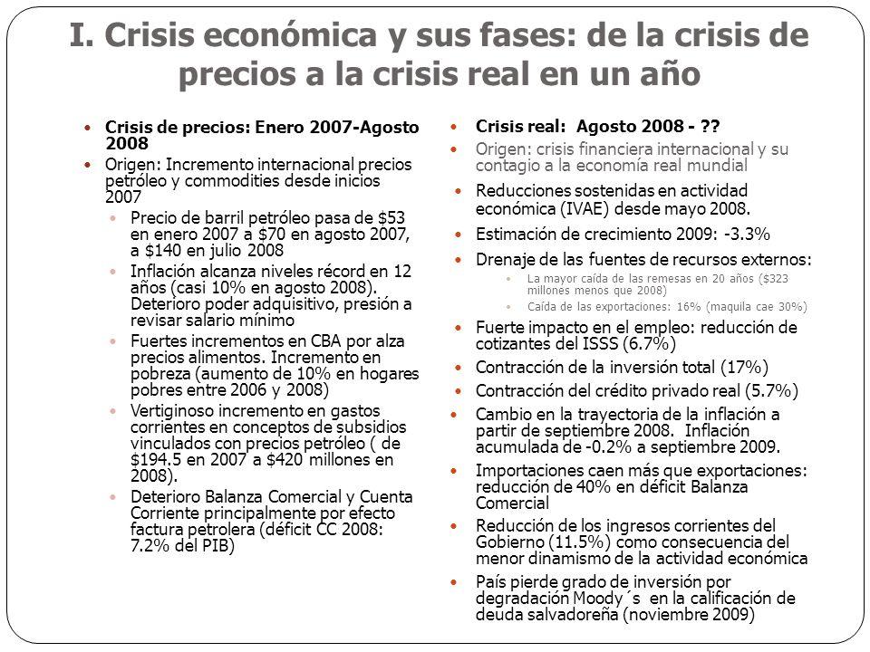 I. Crisis económica y sus fases: de la crisis de precios a la crisis real en un año Crisis de precios: Enero 2007-Agosto 2008 Origen: Incremento inter