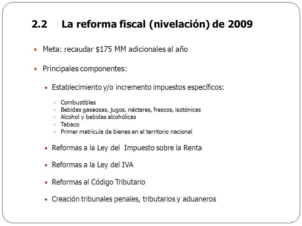 2.2La reforma fiscal (nivelación) de 2009 Meta: recaudar $175 MM adicionales al año Principales componentes: Establecimiento y/o incremento impuestos