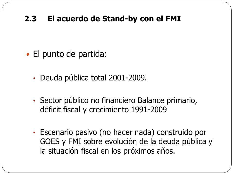 El punto de partida: Deuda pública total 2001-2009. Sector público no financiero Balance primario, déficit fiscal y crecimiento 1991-2009 Escenario pa