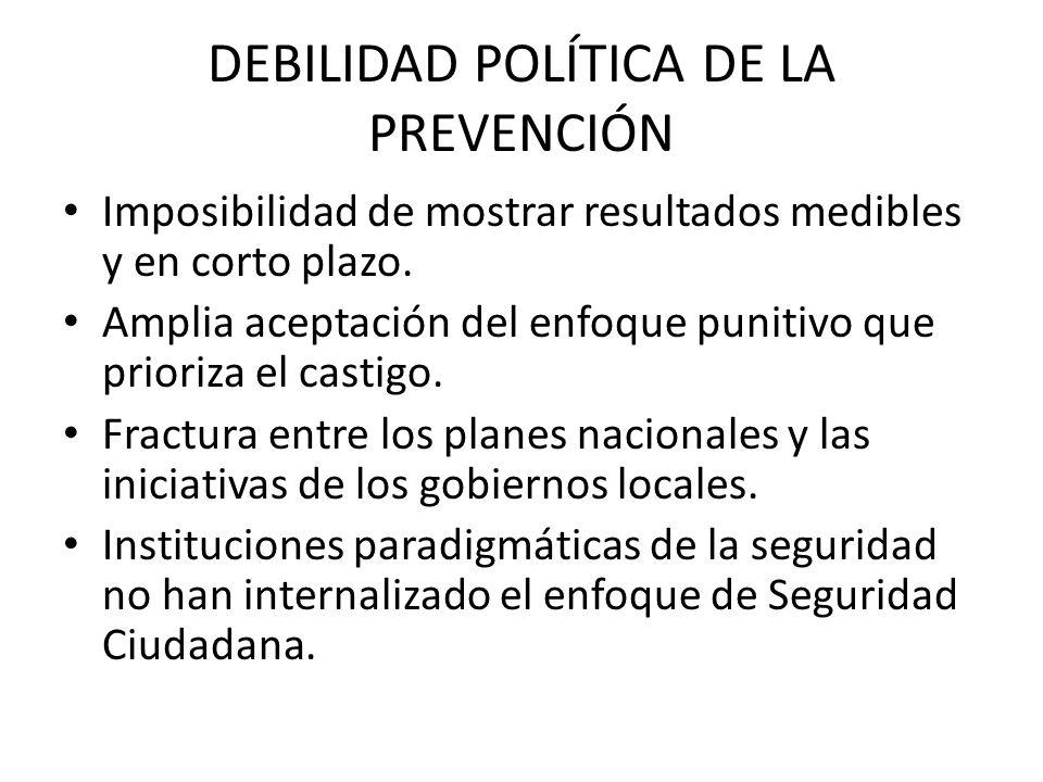 DEBILIDAD POLÍTICA DE LA PREVENCIÓN Imposibilidad de mostrar resultados medibles y en corto plazo.