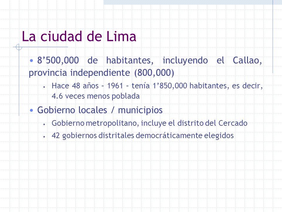 La ciudad de Lima 8500,000 de habitantes, incluyendo el Callao, provincia independiente (800,000) Hace 48 años – 1961 – tenía 1850,000 habitantes, es
