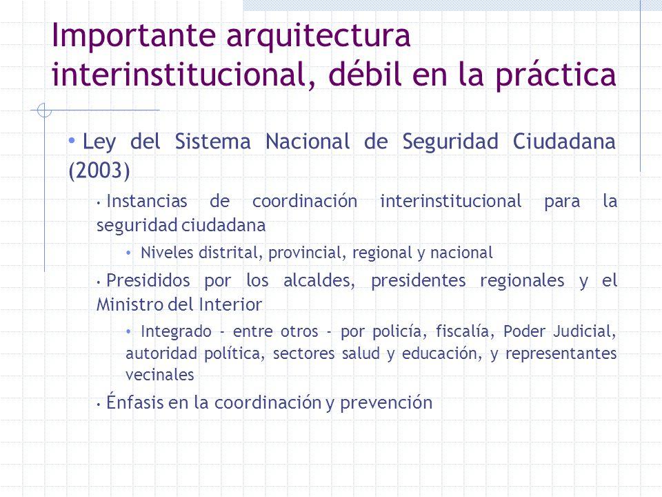 Importante arquitectura interinstitucional, débil en la práctica Ley del Sistema Nacional de Seguridad Ciudadana (2003) Instancias de coordinación int