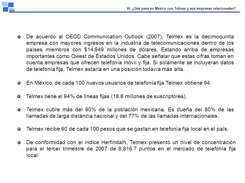 De acuerdo al OECD Communication Outlook (2007), Telmex es la decimoquinta empresa con mayores ingresos en la industria de telecomunicaciones dentro de los países miembros con $14,949 millones de dólares.