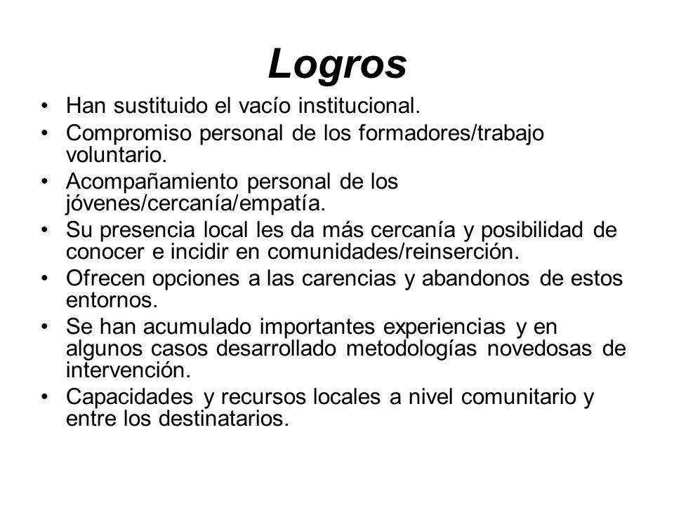 Logros Han sustituido el vacío institucional. Compromiso personal de los formadores/trabajo voluntario. Acompañamiento personal de los jóvenes/cercaní