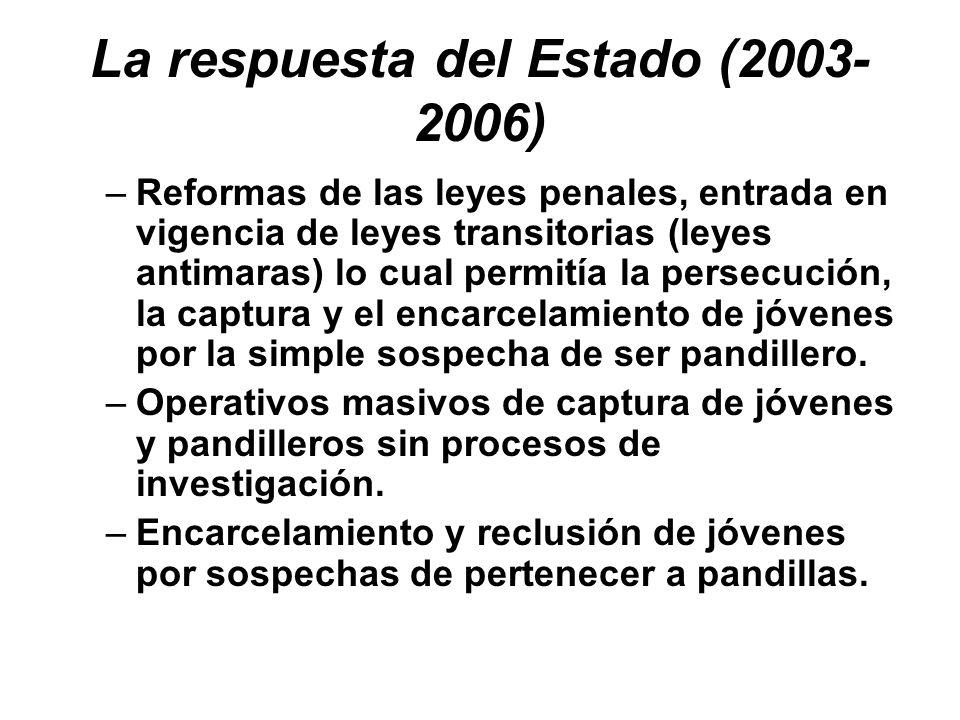 La respuesta del Estado (2003- 2006) –Reformas de las leyes penales, entrada en vigencia de leyes transitorias (leyes antimaras) lo cual permitía la p