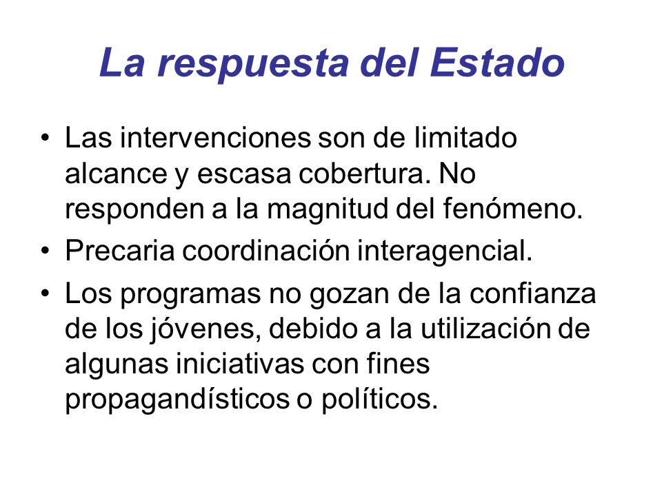 La respuesta del Estado Las intervenciones son de limitado alcance y escasa cobertura. No responden a la magnitud del fenómeno. Precaria coordinación