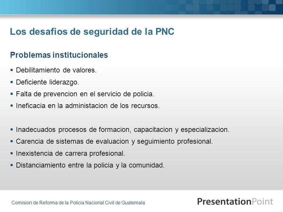 Comision de Reforma de la Policia Nacional Civil de Guatemala Los desafios de seguridad de la PNC Debilitamiento de valores. Deficiente liderazgo. Fal