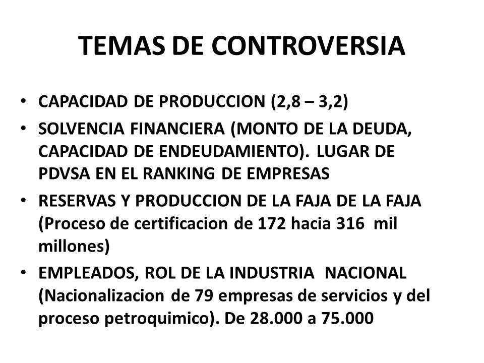 TEMAS DE CONTROVERSIA CAPACIDAD DE PRODUCCION (2,8 – 3,2) SOLVENCIA FINANCIERA (MONTO DE LA DEUDA, CAPACIDAD DE ENDEUDAMIENTO).
