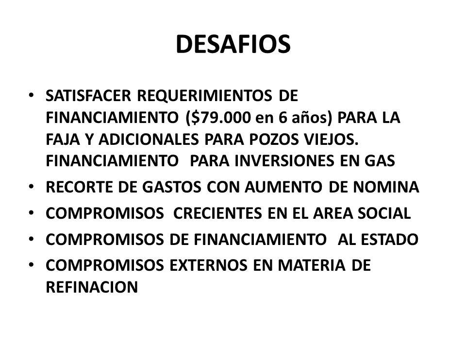 DESAFIOS SATISFACER REQUERIMIENTOS DE FINANCIAMIENTO ($79.000 en 6 años) PARA LA FAJA Y ADICIONALES PARA POZOS VIEJOS.