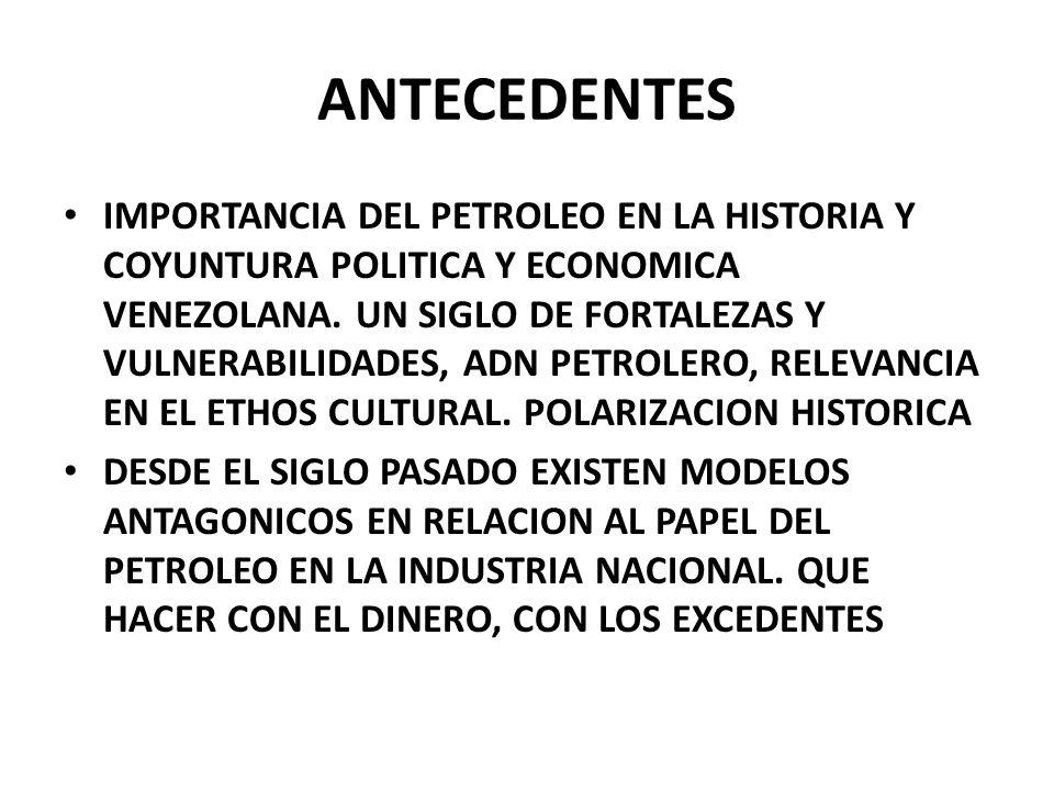 ANTECEDENTES IMPORTANCIA DEL PETROLEO EN LA HISTORIA Y COYUNTURA POLITICA Y ECONOMICA VENEZOLANA.