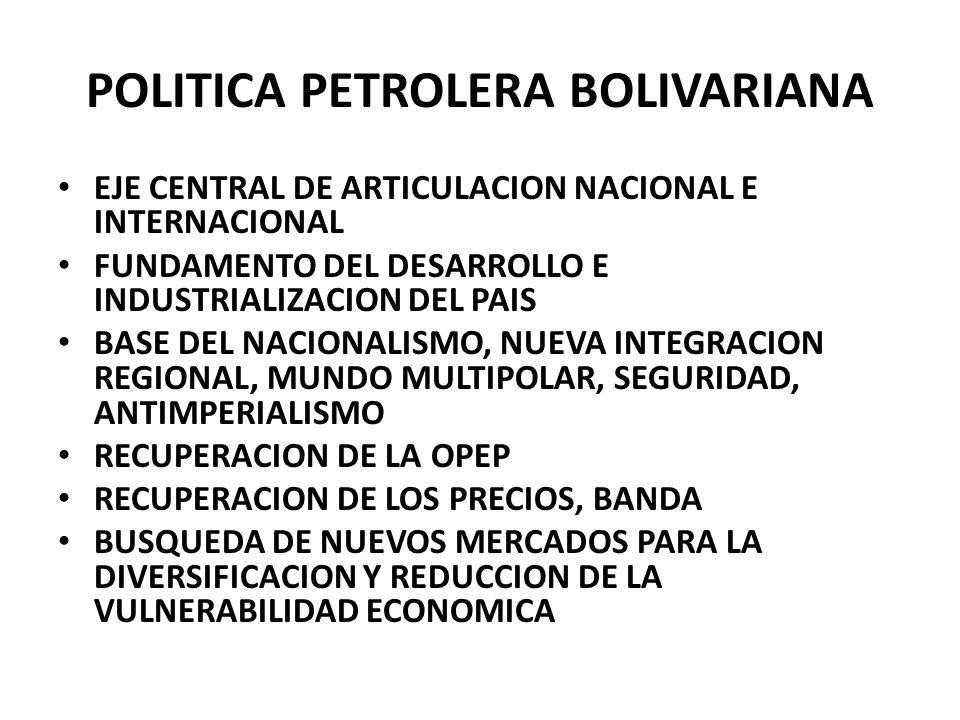 POLITICA PETROLERA BOLIVARIANA EJE CENTRAL DE ARTICULACION NACIONAL E INTERNACIONAL FUNDAMENTO DEL DESARROLLO E INDUSTRIALIZACION DEL PAIS BASE DEL NACIONALISMO, NUEVA INTEGRACION REGIONAL, MUNDO MULTIPOLAR, SEGURIDAD, ANTIMPERIALISMO RECUPERACION DE LA OPEP RECUPERACION DE LOS PRECIOS, BANDA BUSQUEDA DE NUEVOS MERCADOS PARA LA DIVERSIFICACION Y REDUCCION DE LA VULNERABILIDAD ECONOMICA