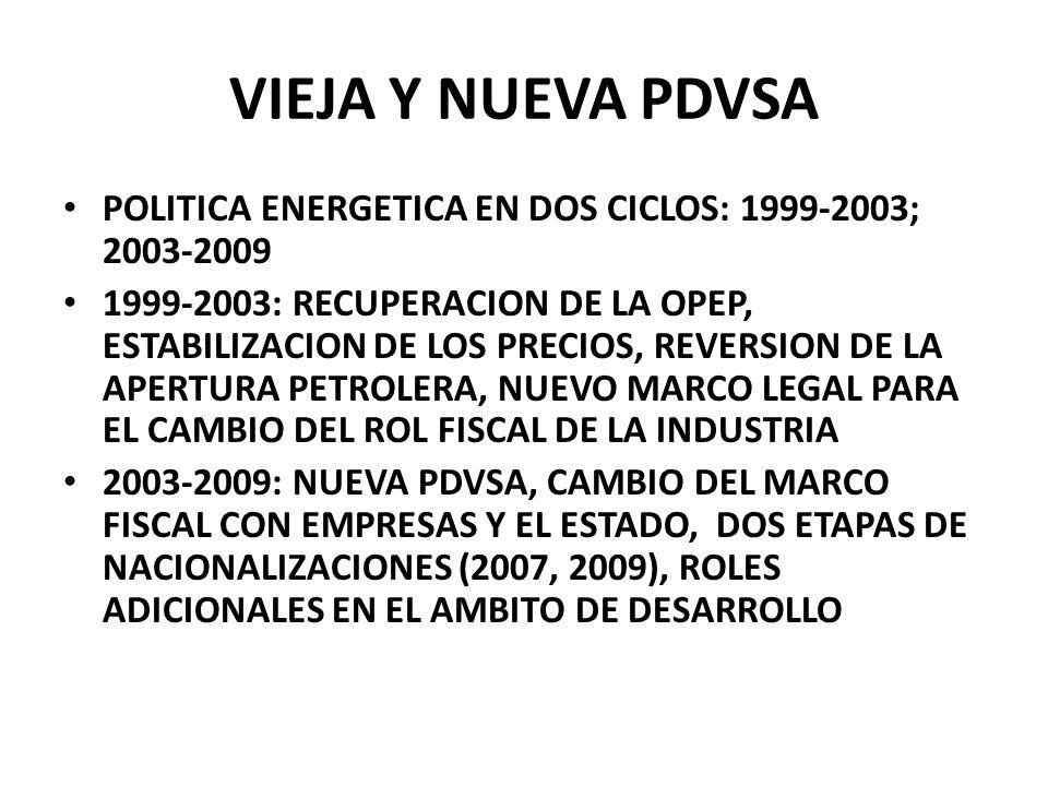 VIEJA Y NUEVA PDVSA POLITICA ENERGETICA EN DOS CICLOS: 1999-2003; 2003-2009 1999-2003: RECUPERACION DE LA OPEP, ESTABILIZACION DE LOS PRECIOS, REVERSION DE LA APERTURA PETROLERA, NUEVO MARCO LEGAL PARA EL CAMBIO DEL ROL FISCAL DE LA INDUSTRIA 2003-2009: NUEVA PDVSA, CAMBIO DEL MARCO FISCAL CON EMPRESAS Y EL ESTADO, DOS ETAPAS DE NACIONALIZACIONES (2007, 2009), ROLES ADICIONALES EN EL AMBITO DE DESARROLLO