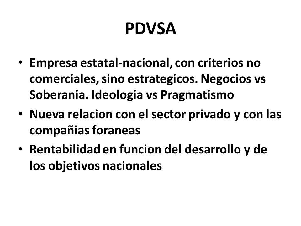 PDVSA Empresa estatal-nacional, con criterios no comerciales, sino estrategicos.