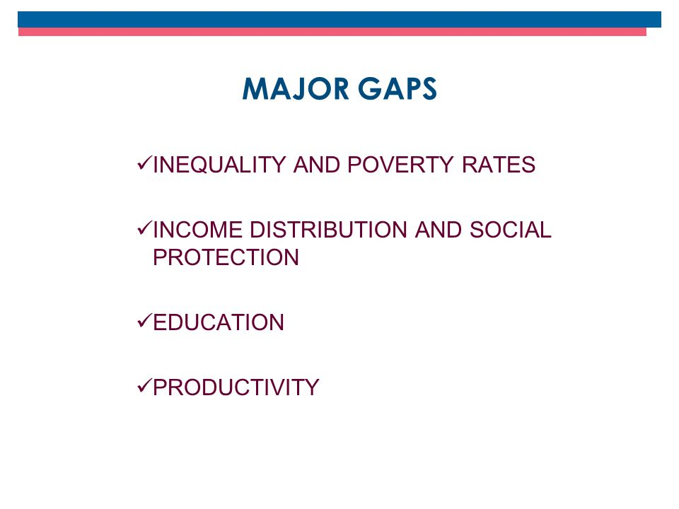 MAJOR GAPS INEQUALITY AND POVERTY RATES INCOME DISTRIBUTION AND SOCIAL PROTECTION EDUCATION PRODUCTIVITY