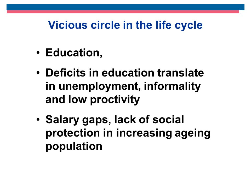 Vicious circle in the life cycle Education, Deficits in education translate in unemployment, informality and low proctivity Salary gaps, lack of socia