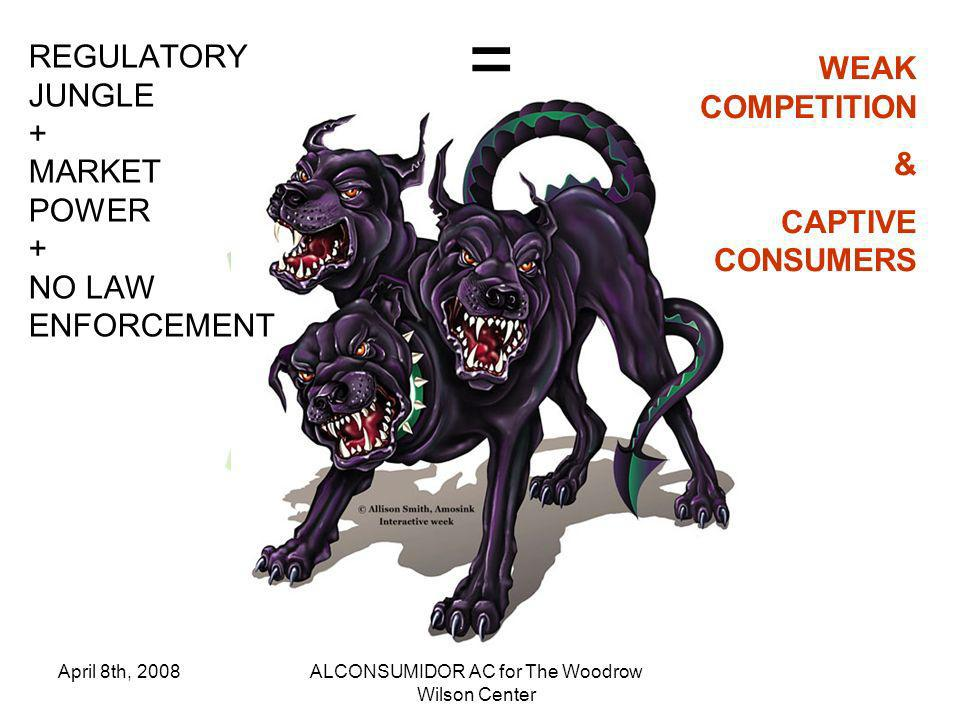 April 8th, 2008ALCONSUMIDOR AC for The Woodrow Wilson Center REGULATORY JUNGLE + MARKET POWER + NO LAW ENFORCEMENT = WEAK COMPETITION & CAPTIVE CONSUMERS
