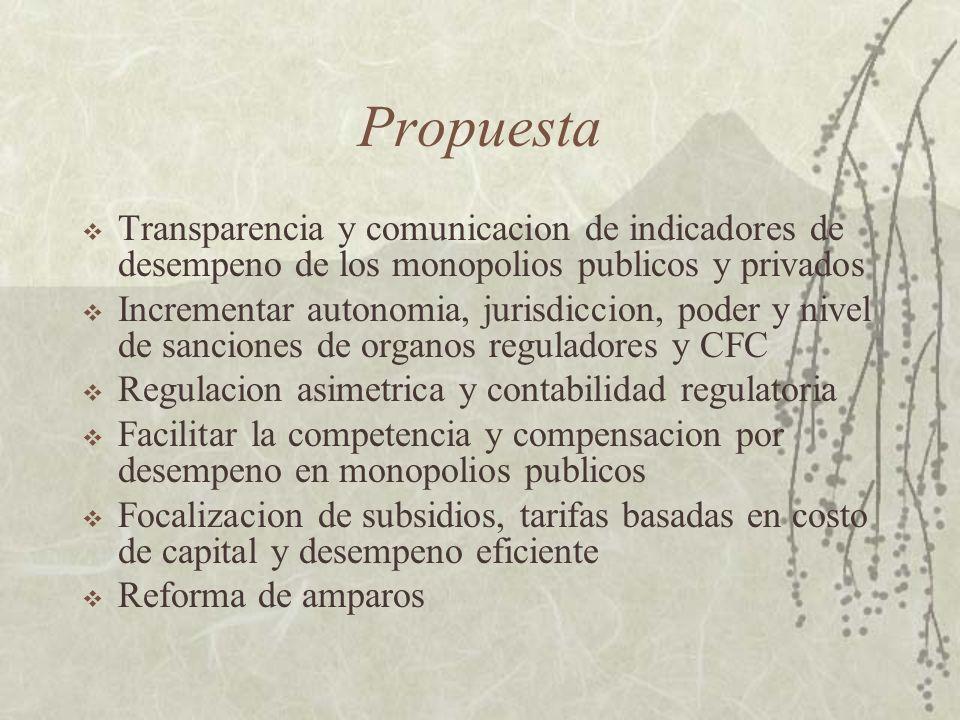 INFRASTRUCTURA PRODUCTIVA: ENERGIA Y TELECOMUNICACIONES Y TRANSPORTE Inquietudes: Mexico no es competitivo en esas areas –Energía: Necesidad de aument