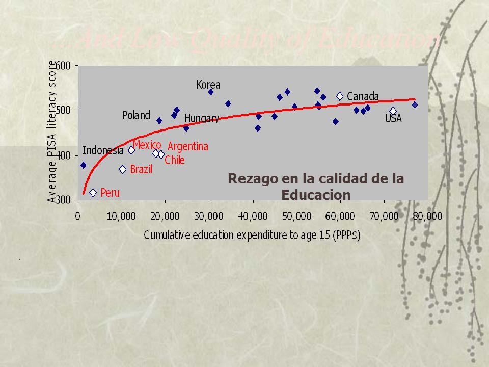 Tambien en educación terciaria: alcanzar el 35%