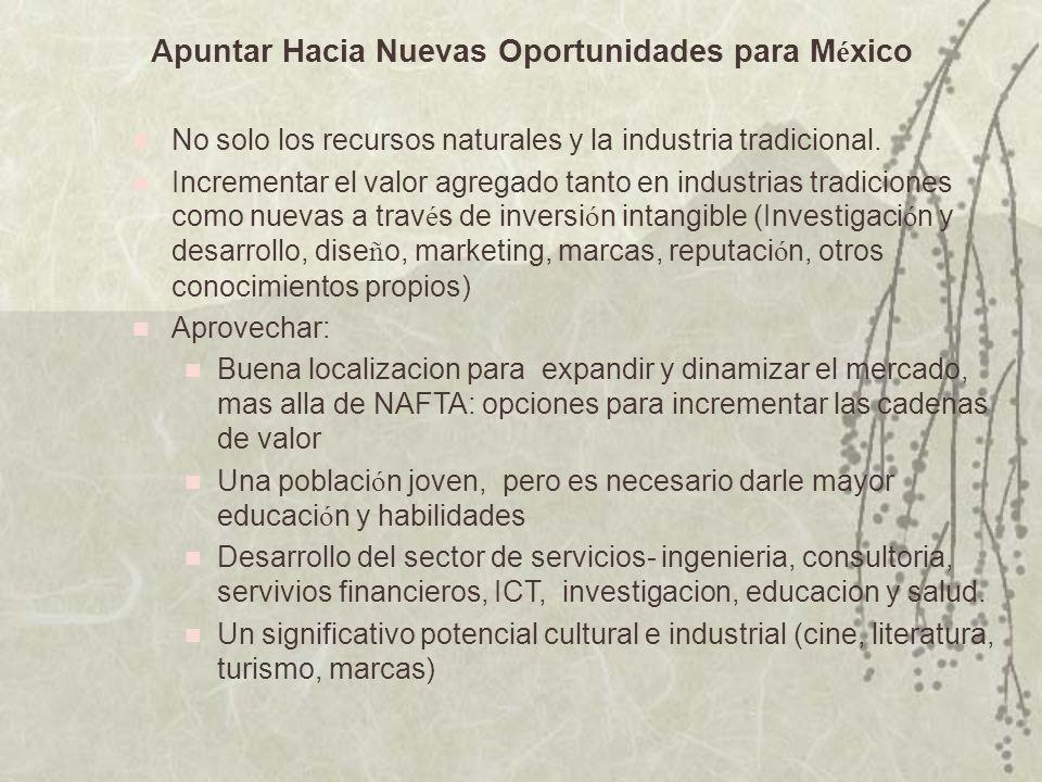 MEXICO:VISION AL FUTURO-2012 Ingreso per capita supera los US$15,000 Pobreza absoluta practicamente erradicada Plena integracion economica global (Chi