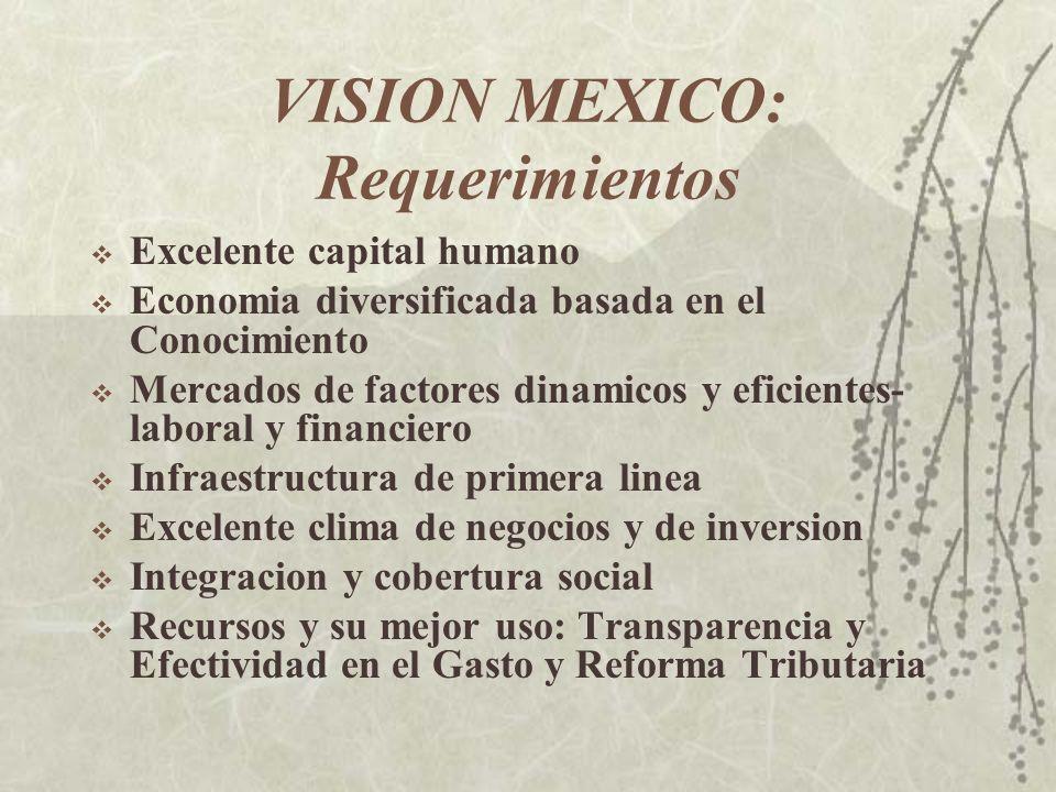 No solo los recursos naturales y la industria tradicional.
