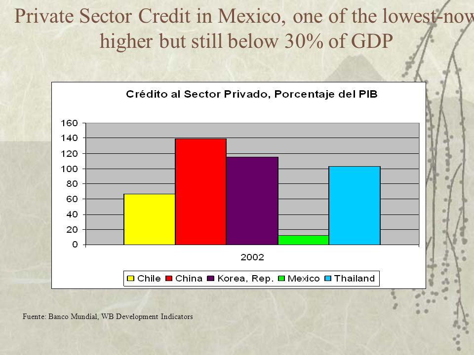 Fuente: Varios comisiones nacionales de energía.