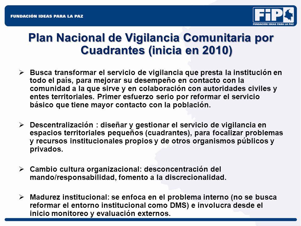 Plan Nacional de Vigilancia Comunitaria por Cuadrantes (inicia en 2010) Busca transformar el servicio de vigilancia que presta la institución en todo