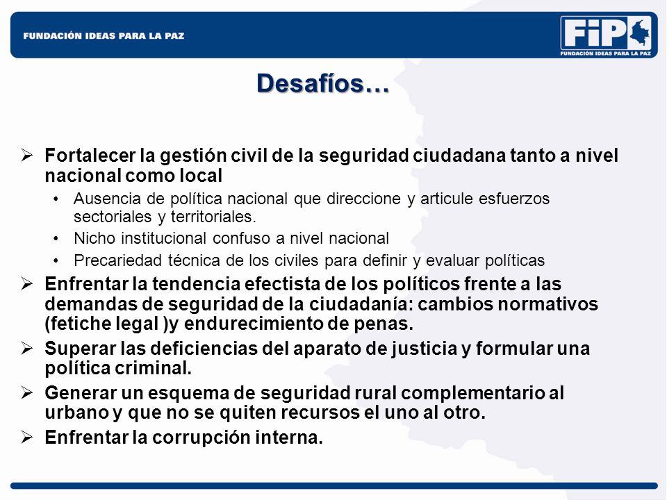 Desafíos… Fortalecer la gestión civil de la seguridad ciudadana tanto a nivel nacional como local Ausencia de política nacional que direccione y artic