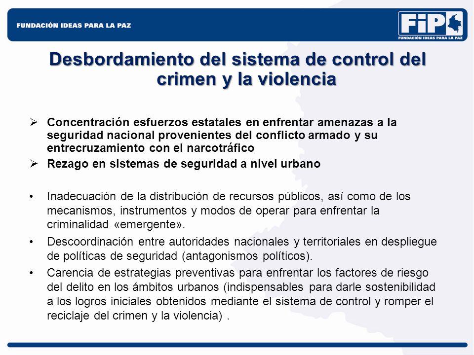 Impacto sobre criminalidad urbana Incremento desigual y heterogéneo en los delitos de mayor impacto social en las ciudades grandes, intermedias y pequeñas.