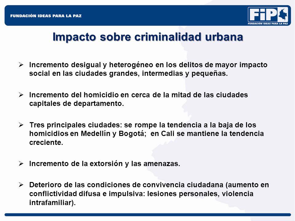 Impacto sobre criminalidad urbana Incremento desigual y heterogéneo en los delitos de mayor impacto social en las ciudades grandes, intermedias y pequ