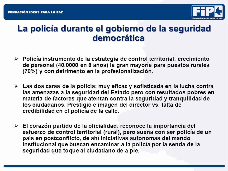 La policía durante el gobierno de la seguridad democrática Policía instrumento de la estrategia de control territorial: crecimiento de personal (40.00