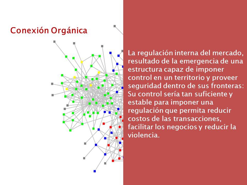 Conexión Orgánica La regulación interna del mercado, resultado de la emergencia de una estructura capaz de imponer control en un territorio y proveer