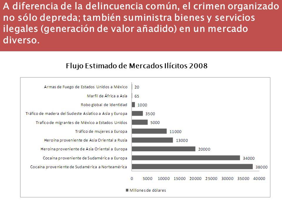 A diferencia de la delincuencia común, el crimen organizado no sólo depreda; también suministra bienes y servicios ilegales (generación de valor añadi