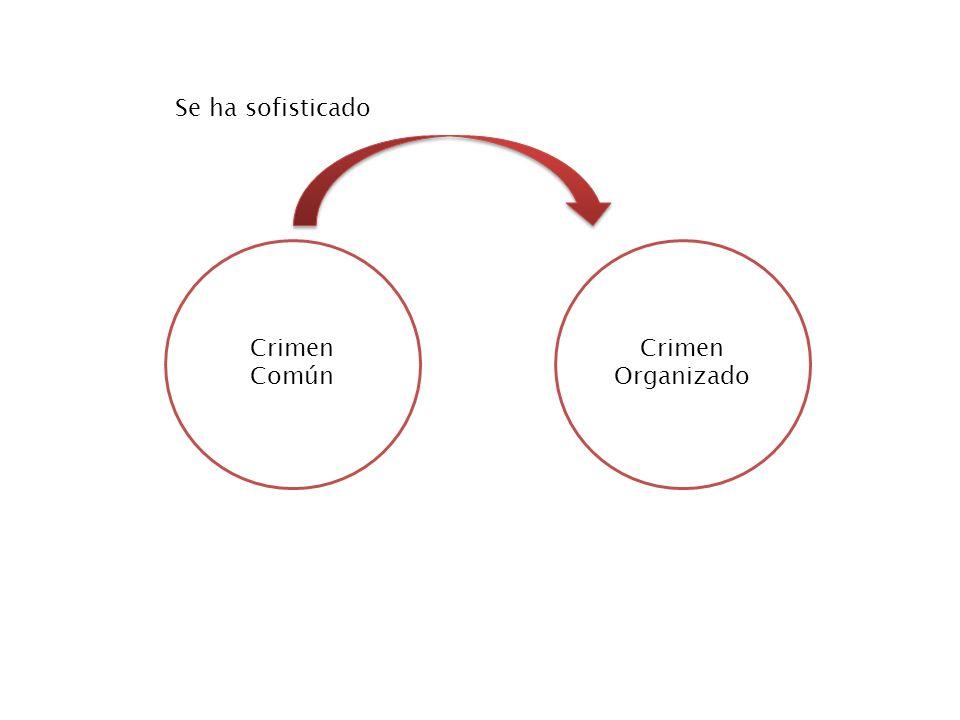Crimen Común Crimen Organizado Se ha sofisticado