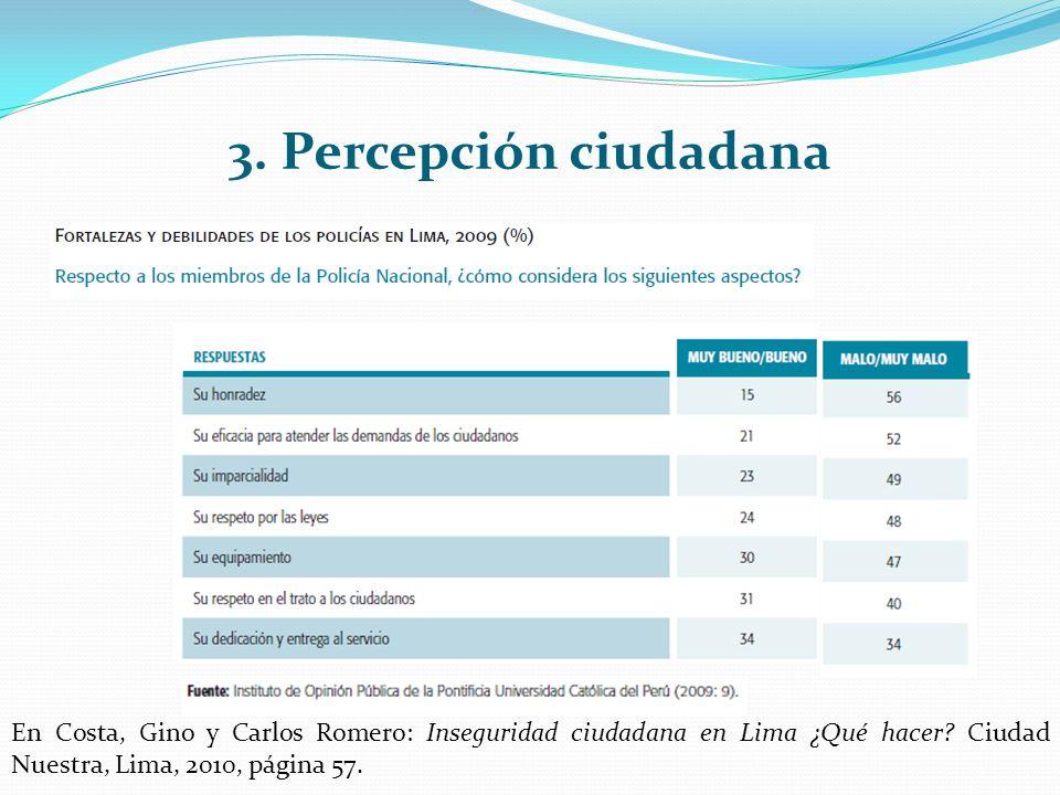 3. Percepción ciudadana En Costa, Gino y Carlos Romero: Inseguridad ciudadana en Lima ¿Qué hacer.