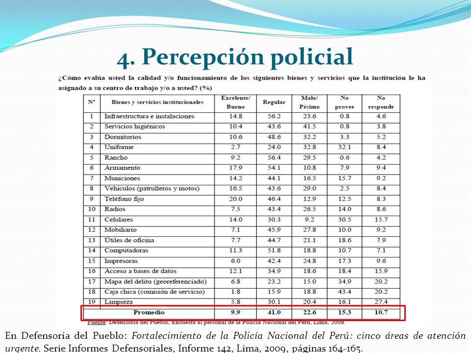 En Defensoría del Pueblo: Fortalecimiento de la Policía Nacional del Perú: cinco áreas de atención urgente.