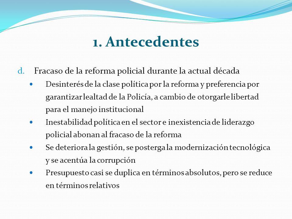 1. Antecedentes d.Fracaso de la reforma policial durante la actual década Desinterés de la clase política por la reforma y preferencia por garantizar