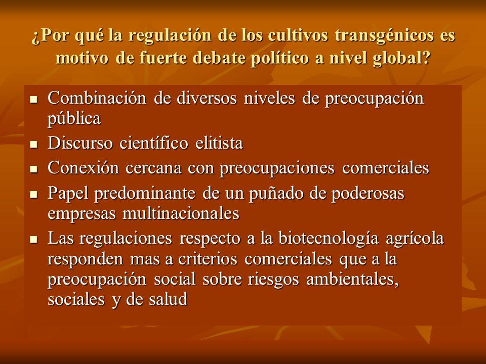 ¿Por qué la regulación de los cultivos transgénicos es motivo de fuerte debate político a nivel global? Combinación de diversos niveles de preocupació