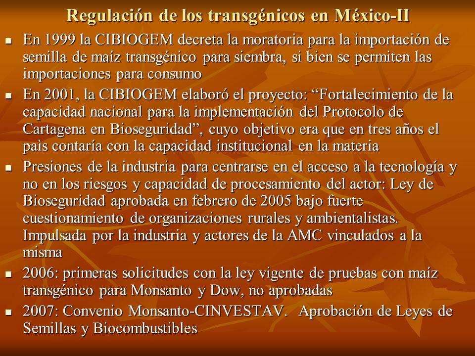 Regulación de los transgénicos en México-II En 1999 la CIBIOGEM decreta la moratoria para la importación de semilla de maíz transgénico para siembra,