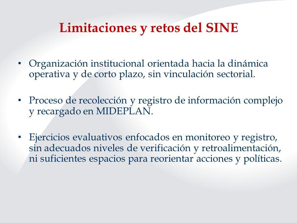 Limitaciones y retos del SINE Organización institucional orientada hacia la dinámica operativa y de corto plazo, sin vinculación sectorial. Proceso de