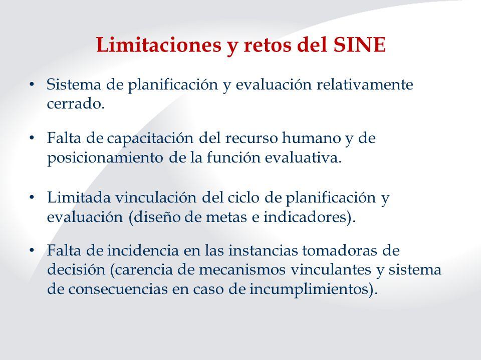 Limitaciones y retos del SINE Sistema de planificación y evaluación relativamente cerrado. Falta de capacitación del recurso humano y de posicionamien