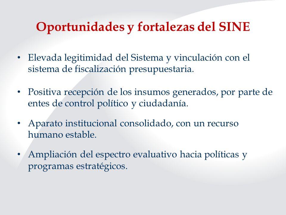 Oportunidades y fortalezas del SINE Elevada legitimidad del Sistema y vinculación con el sistema de fiscalización presupuestaria. Positiva recepción d