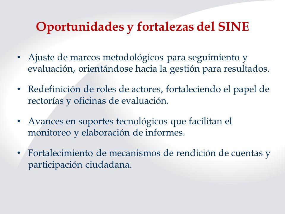Oportunidades y fortalezas del SINE Ajuste de marcos metodológicos para seguimiento y evaluación, orientándose hacia la gestión para resultados. Redef