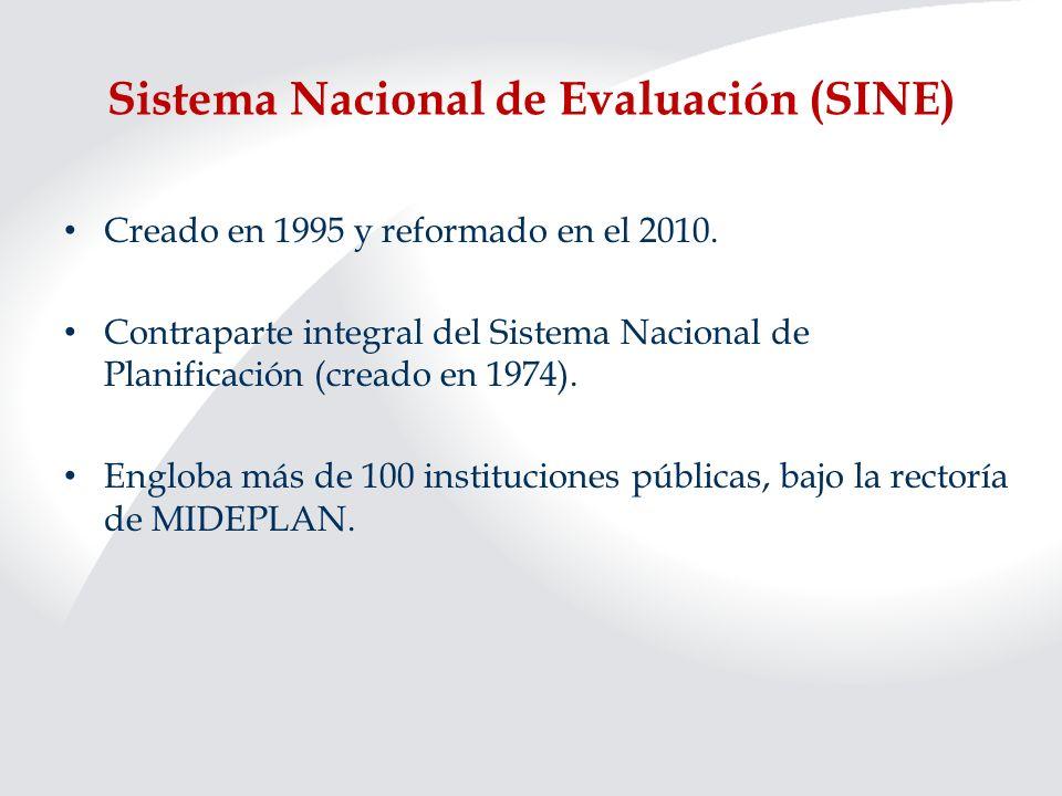 Sistema Nacional de Evaluación (SINE) Creado en 1995 y reformado en el 2010. Contraparte integral del Sistema Nacional de Planificación (creado en 197