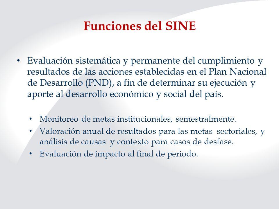 Funciones del SINE Evaluación sistemática y permanente del cumplimiento y resultados de las acciones establecidas en el Plan Nacional de Desarrollo (P