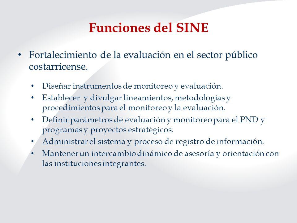 Funciones del SINE Fortalecimiento de la evaluación en el sector público costarricense. Diseñar instrumentos de monitoreo y evaluación. Establecer y d