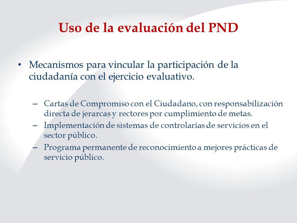 Uso de la evaluación del PND Mecanismos para vincular la participación de la ciudadanía con el ejercicio evaluativo. – Cartas de Compromiso con el Ciu