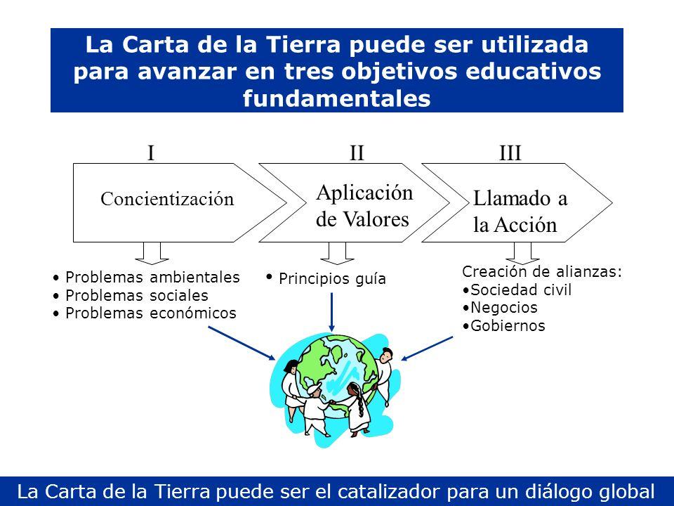 La Carta de la Tierra puede ser utilizada para avanzar en tres objetivos educativos fundamentales La Carta de la Tierra puede ser el catalizador para