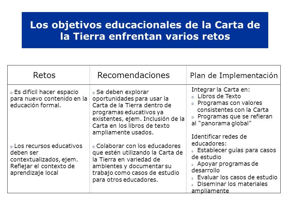 Los objetivos educacionales de la Carta de la Tierra enfrentan varios retos RetosRecomendaciones Plan de Implementación o Es difícil hacer espacio par